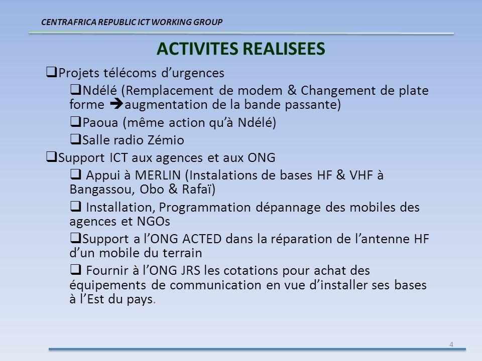 4 ACTIVITES REALISEES CENTRAFRICA REPUBLIC ICT WORKING GROUP Projets télécoms durgences Ndélé (Remplacement de modem & Changement de plate forme augmentation de la bande passante) Paoua (même action quà Ndélé) Salle radio Zémio Support ICT aux agences et aux ONG Appui à MERLIN (Instalations de bases HF & VHF à Bangassou, Obo & Rafaï) Installation, Programmation dépannage des mobiles des agences et NGOs Support a lONG ACTED dans la réparation de lantenne HF dun mobile du terrain Fournir à lONG JRS les cotations pour achat des équipements de communication en vue dinstaller ses bases à lEst du pays.