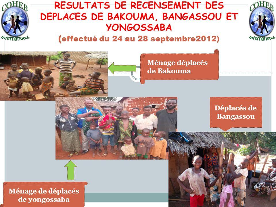 RESULTATS DE RECENSEMENT DES DEPLACES DE BAKOUMA, BANGASSOU ET YONGOSSABA ( effectué du 24 au 28 septembre2012) Ménage déplacés de Bakouma Ménage de déplacés de yongossaba Déplacés de Bangassou