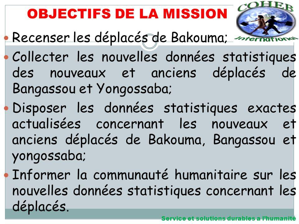 OBJECTIFS DE LA MISSION Recenser les déplacés de Bakouma; Collecter les nouvelles données statistiques des nouveaux et anciens déplacés de Bangassou et Yongossaba; Disposer les données statistiques exactes actualisées concernant les nouveaux et anciens déplacés de Bakouma, Bangassou et yongossaba; Informer la communauté humanitaire sur les nouvelles données statistiques concernant les déplacés.
