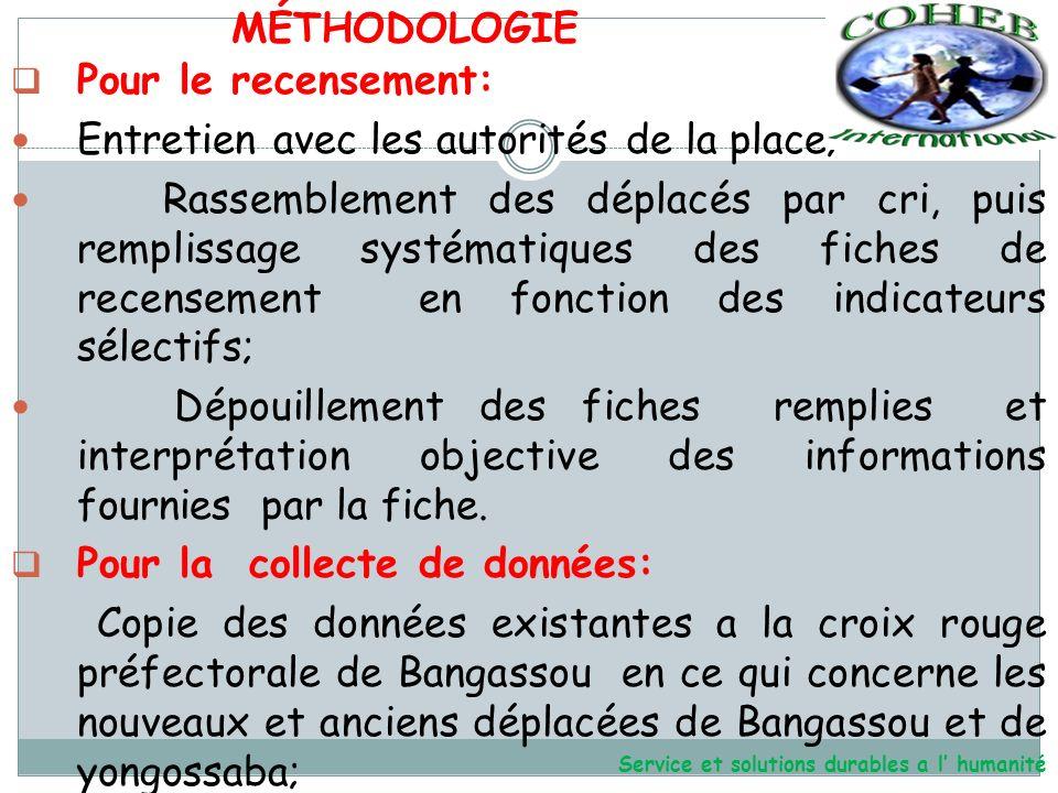 METHODOLOGIE (SUITE) Service et solutions durables a l humanité