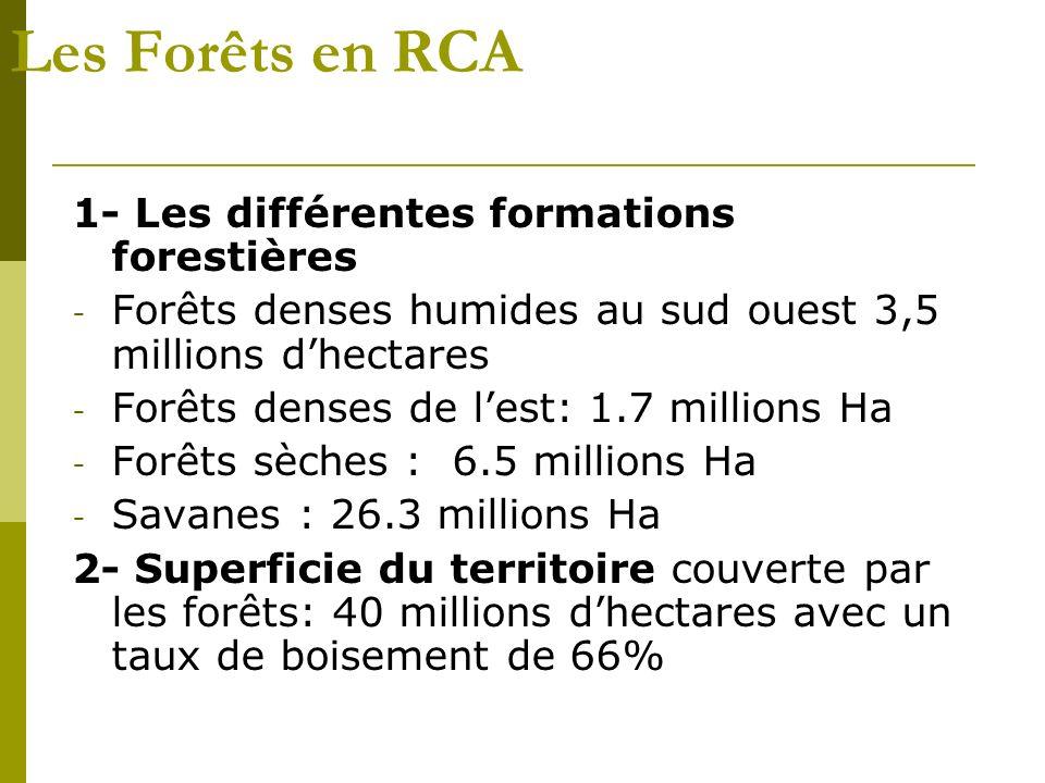 Les Forêts en RCA 1- Les différentes formations forestières - Forêts denses humides au sud ouest 3,5 millions dhectares - Forêts denses de lest: 1.7 millions Ha - Forêts sèches : 6.5 millions Ha - Savanes : 26.3 millions Ha 2- Superficie du territoire couverte par les forêts: 40 millions dhectares avec un taux de boisement de 66%