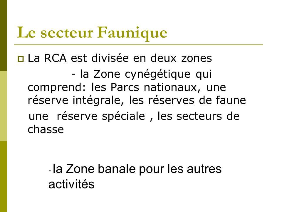 Le secteur Faunique La RCA est divisée en deux zones - la Zone cynégétique qui comprend: les Parcs nationaux, une réserve intégrale, les réserves de faune une réserve spéciale, les secteurs de chasse - la Zone banale pour les autres activités