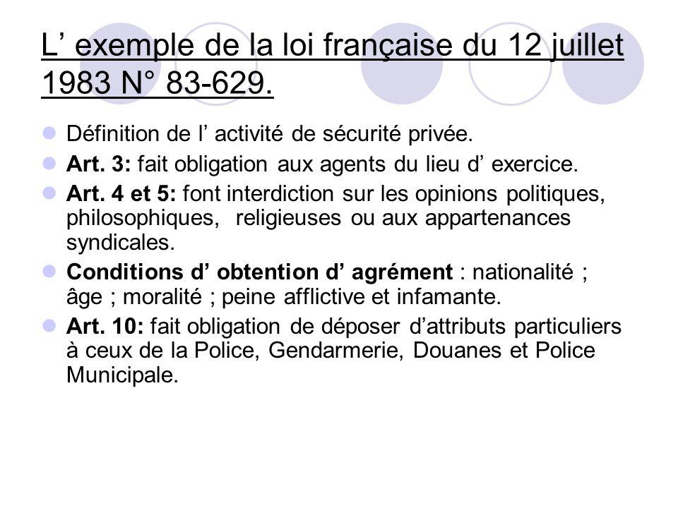 L exemple de la loi française du 12 juillet 1983 N° 83-629. Définition de l activité de sécurité privée. Art. 3: fait obligation aux agents du lieu d