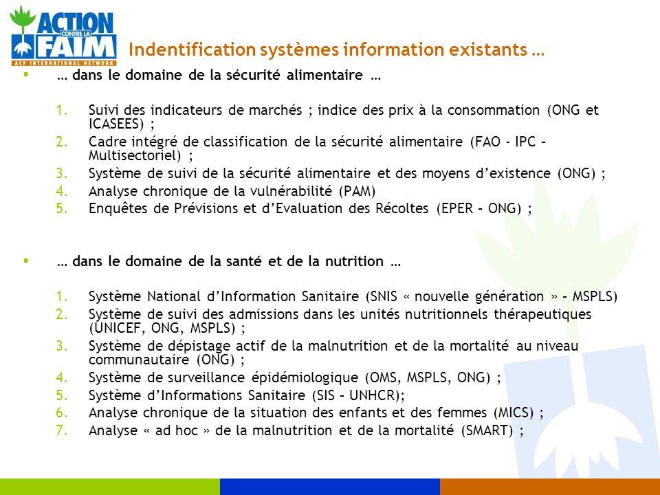 Indentification systèmes information existants … … dans le domaine de la sécurité alimentaire … 1.Suivi des indicateurs de marchés ; indice des prix à