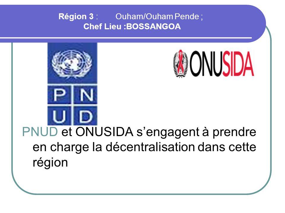 Région 3 :Ouham/Ouham Pende ; Chef Lieu :BOSSANGOA PNUD et ONUSIDA sengagent à prendre en charge la décentralisation dans cette région