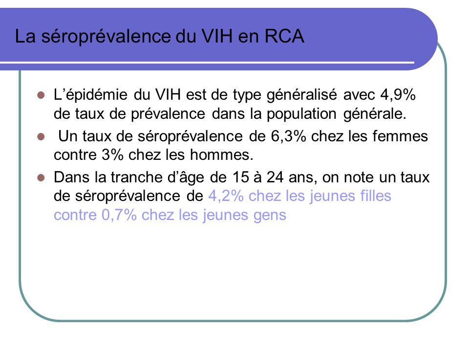 La séroprévalence du VIH en RCA Lépidémie du VIH est de type généralisé avec 4,9% de taux de prévalence dans la population générale. Un taux de séropr