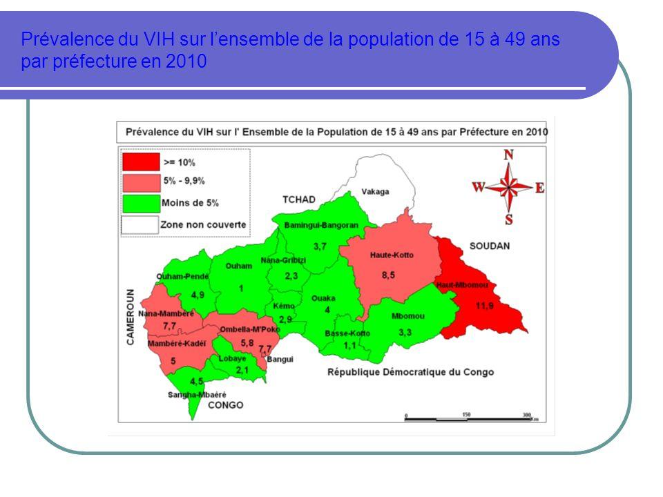 Prévalence du VIH sur lensemble de la population de 15 à 49 ans par préfecture en 2010