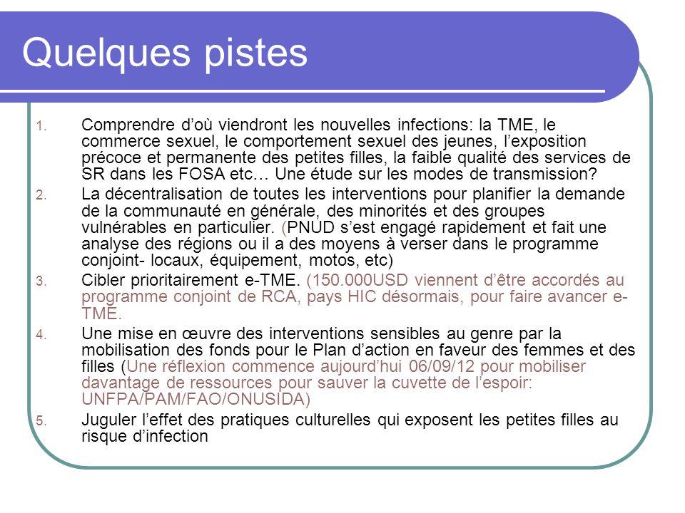 Quelques pistes 1. Comprendre doù viendront les nouvelles infections: la TME, le commerce sexuel, le comportement sexuel des jeunes, lexposition préco