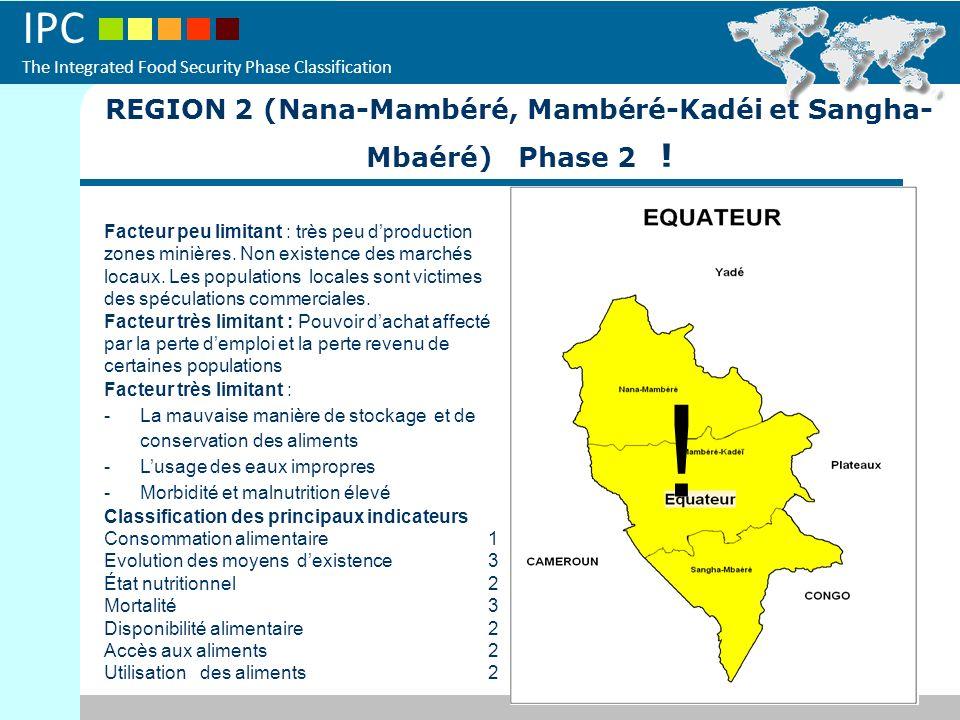 IPC The Integrated Food Security Phase Classification REGION 2 (Nana-Mambéré, Mambéré-Kadéi et Sangha- Mbaéré) Phase 2 ! ! Facteur peu limitant : très