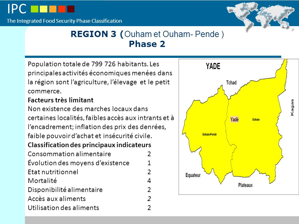 IPC The Integrated Food Security Phase Classification REGION 3 ( Ouham et Ouham- Pende ) Phase 2 Population totale de 799 726 habitants. Les principal