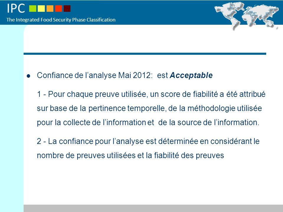 IPC The Integrated Food Security Phase Classification Confiance de lanalyse Mai 2012: est Acceptable 1 - Pour chaque preuve utilisée, un score de fiab