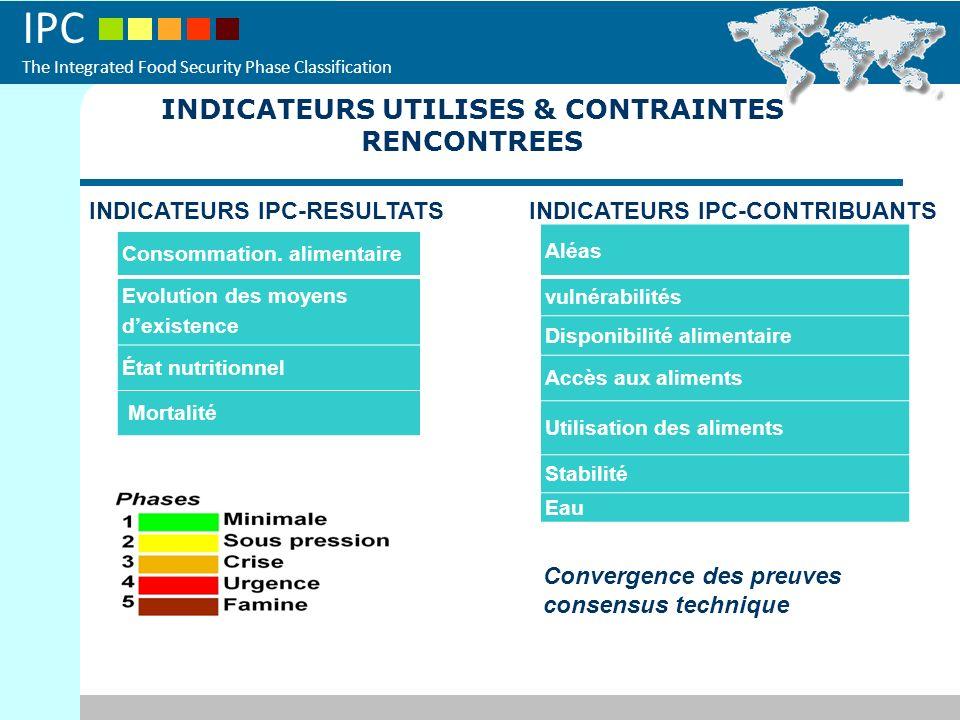 IPC The Integrated Food Security Phase Classification INDICATEURS UTILISES & CONTRAINTES RENCONTREES Consommation. alimentaire Evolution des moyens de