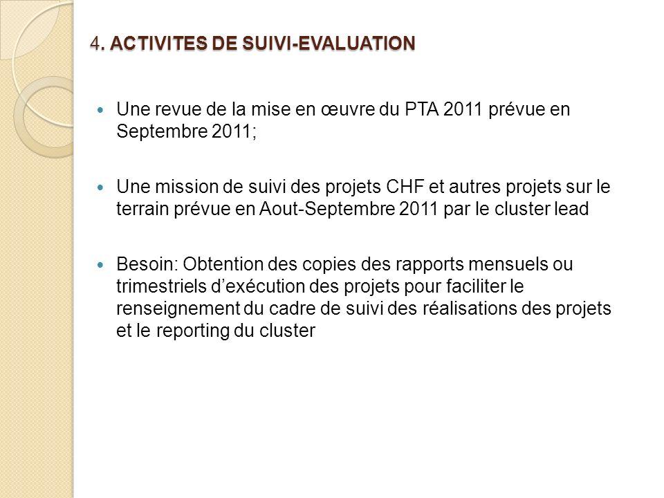 4. ACTIVITES DE SUIVI-EVALUATION Une revue de la mise en œuvre du PTA 2011 prévue en Septembre 2011; Une mission de suivi des projets CHF et autres pr