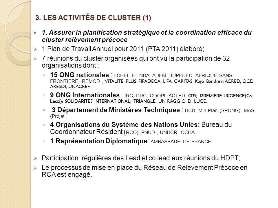3.LES ACTIVITÉS DE CLUSTER (1) 1.