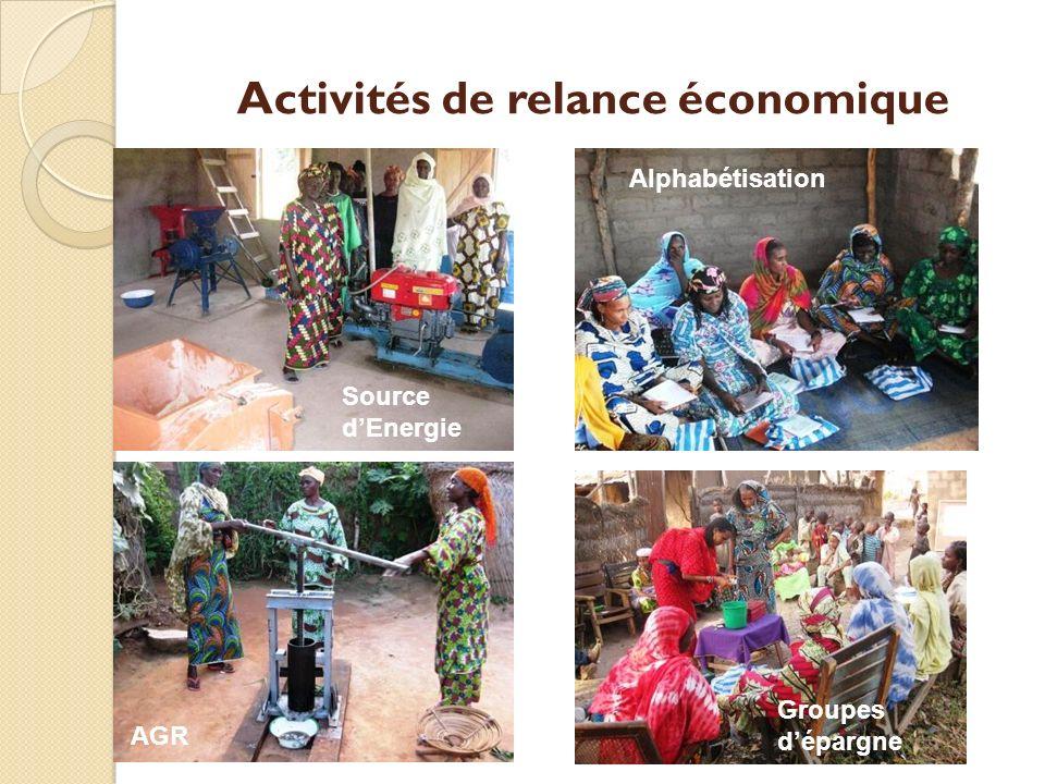 Activités de relance économique Source dEnergie AGR Groupes dépargne Alphabétisation