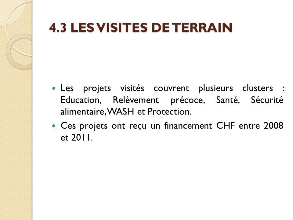 4.3 LES VISITES DE TERRAIN Les projets visités couvrent plusieurs clusters : Education, Relèvement précoce, Santé, Sécurité alimentaire, WASH et Prote