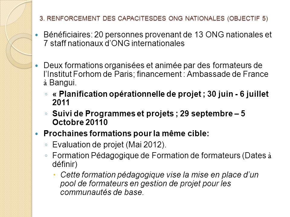 3. RENFORCEMENT DES CAPACITESDES ONG NATIONALES (OBJECTIF 5) Bénéficiaires: 20 personnes provenant de 13 ONG nationales et 7 staff nationaux dONG inte