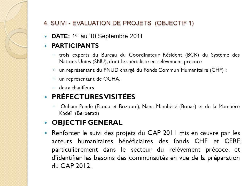 4. SUIVI - EVALUATION DE PROJETS (OBJECTIF 1) DATE: 1 er au 10 Septembre 2011 PARTICIPANTS trois experts du Bureau du Coordinateur Résident (BCR) du S