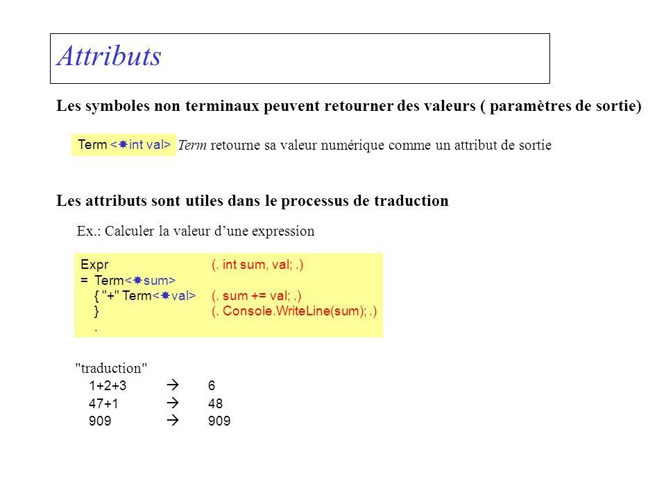 Attributs Les symboles non terminaux peuvent retourner des valeurs ( paramètres de sortie) Term Term retourne sa valeur numérique comme un attribut de sortie Les attributs sont utiles dans le processus de traduction Ex.: Calculer la valeur dune expression Expr (.
