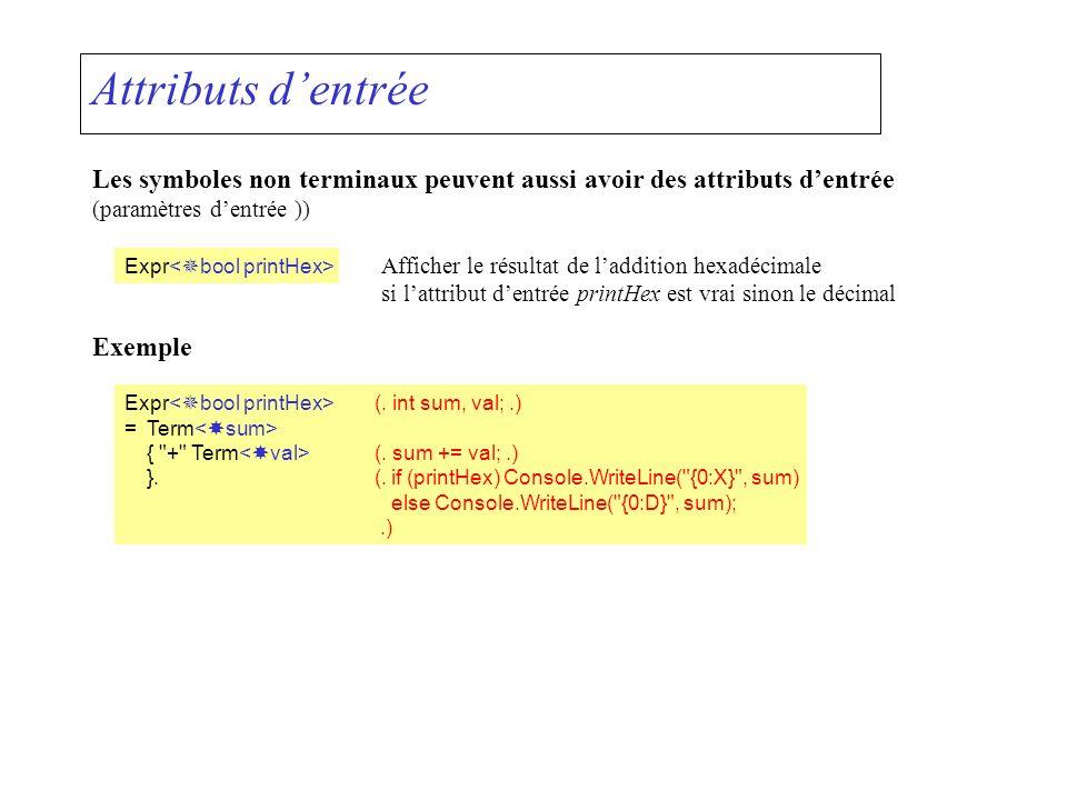Grammaires dattributs (ATG) Notation pour décrire le traitement de traduction Trois parties : 1.Productions en EBNF Expr = Term { + Term }.