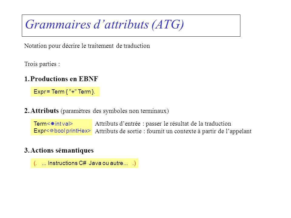 Exemple ATG pour les traitement des déclarations VarDecl =Type IdentList ; .