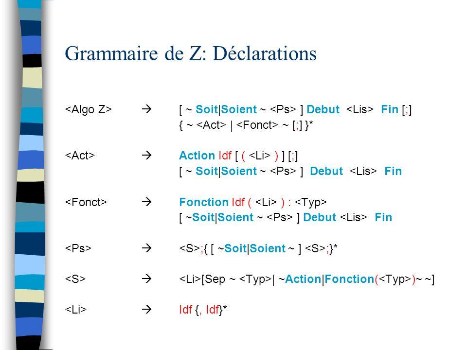 Grammaire de Z: Déclarations [ ~ Soit|Soient ~ ] Debut Fin [;] { ~ | ~ [;] }* Action Idf [ ( ) ] [;] [ ~ Soit|Soient ~ ] Debut Fin Fonction Idf ( ) :