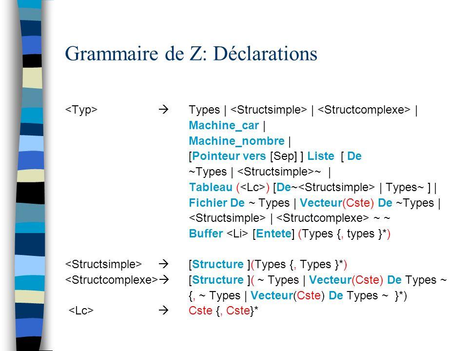 Grammaire de Z: Déclarations Types | | | Machine_car | Machine_nombre | [Pointeur vers [Sep] ] Liste [ De ~Types | ~ | Tableau ( ) [De~ | Types~ ] | F