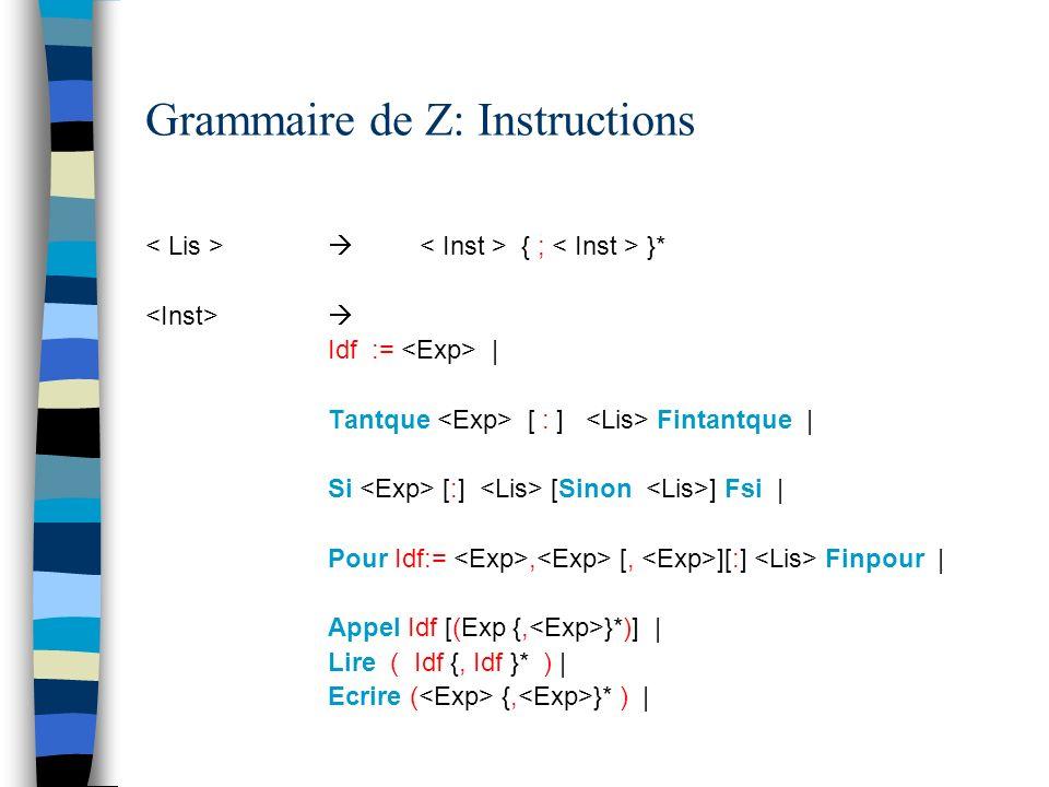 Grammaire de Z: Instructions { ; }* Idf := | Tantque [ : ] Fintantque | Si [:] [Sinon ] Fsi | Pour Idf:=, [, ][:] Finpour | Appel Idf [(Exp {, }*)] |