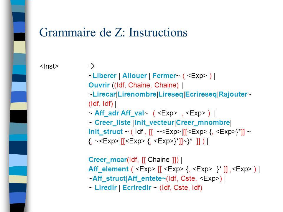 Grammaire de Z: Instructions ~Liberer | Allouer | Fermer~ ( ) | Ouvrir ((Idf, Chaine, Chaine) | ~Lirecar|Lirenombre|Lireseq|Ecrireseq|Rajouter~ (Idf,