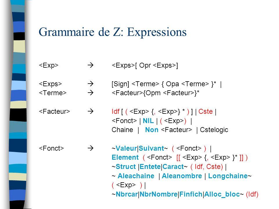 Grammaire de Z: Expressions [ Opr ] [Sign] { Opa }* | {Opm }* Idf [ ( {, } * ) ] | Cste | | NIL | ( ) | Chaine | Non | Cstelogic ~Valeur|Suivant~ ( )