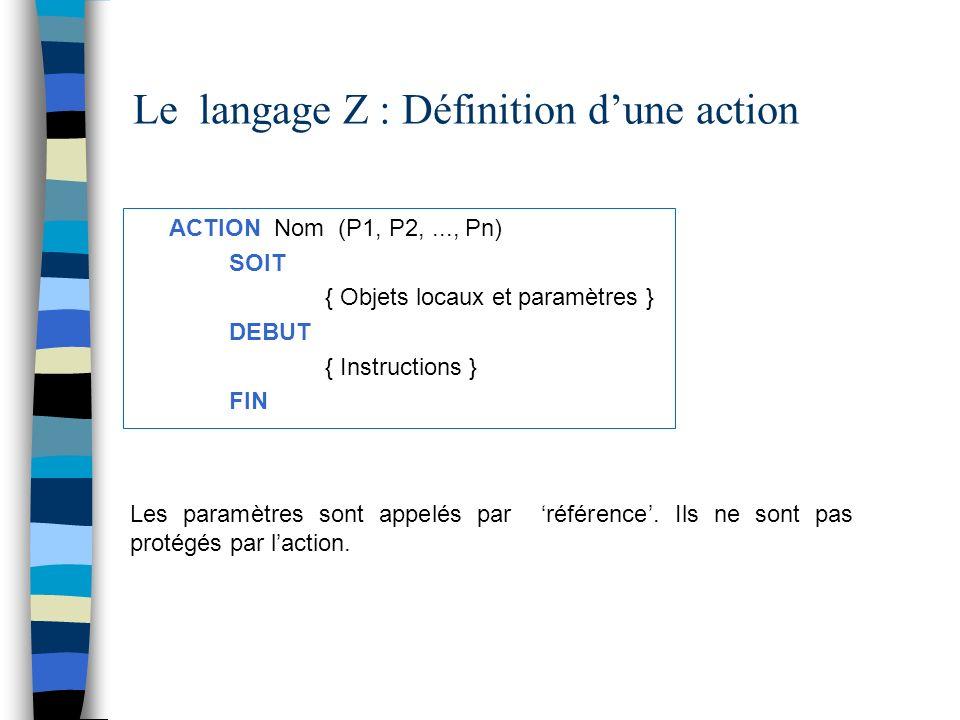 Le langage Z : Définition dune action ACTION Nom (P1, P2,..., Pn) SOIT { Objets locaux et paramètres } DEBUT { Instructions } FIN Les paramètres sont
