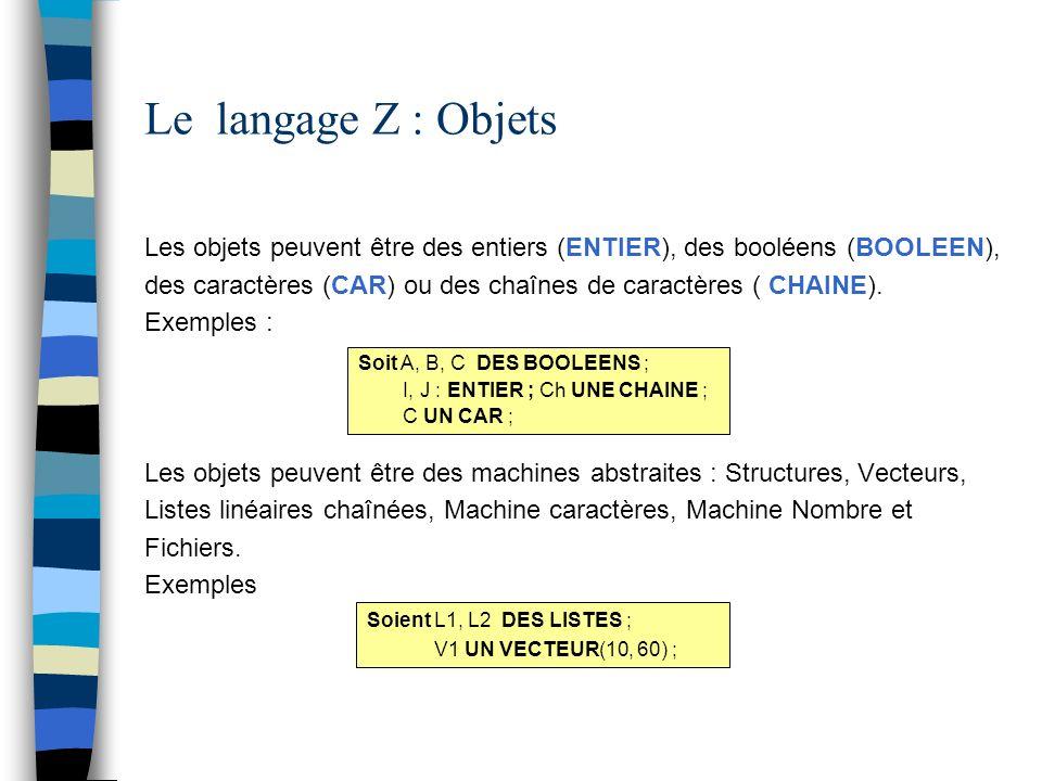 Le langage Z : Objets Autres Exemples : Une structure peut être simple, cad composée uniquement de scalaires Une structure peut être complexe, cad composée de scalaires et|ou de vecteurs à une dimension de scalaires SOIENT V1 UN VECTEUR(10, 60) de (CAR, ENTIER); S UNE STRUCTURE (CHAINE, ENTIER); F UN FICHIER DE (CHAINE, VECTEUR(5) DE ENTIERS) BUFFER V1, V2