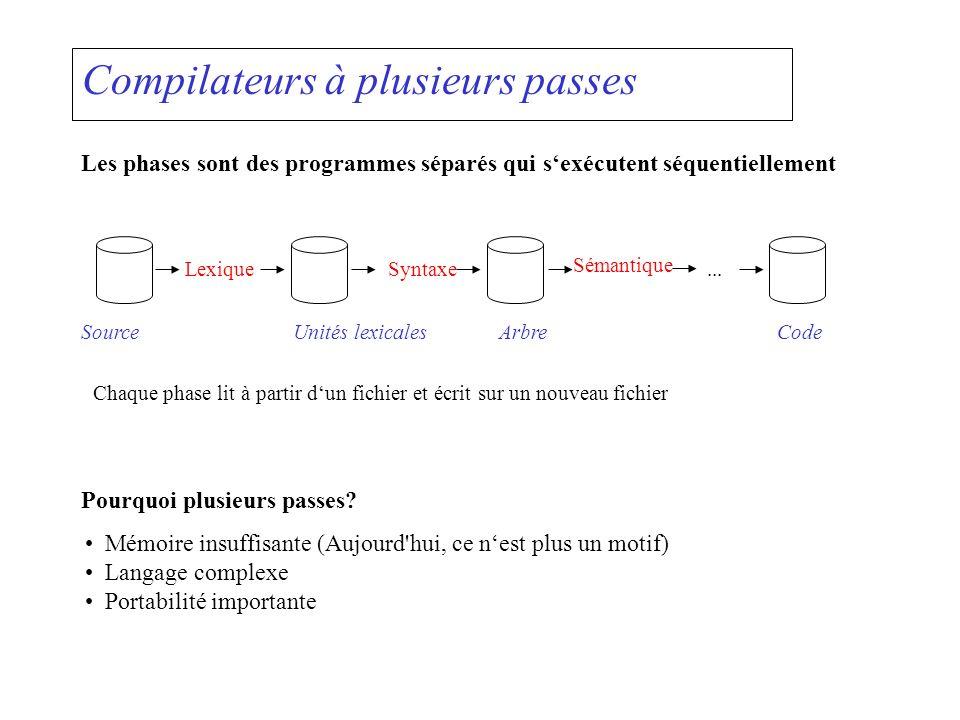Compilateurs à plusieurs passes Les phases sont des programmes séparés qui sexécutent séquentiellement Chaque phase lit à partir dun fichier et écrit