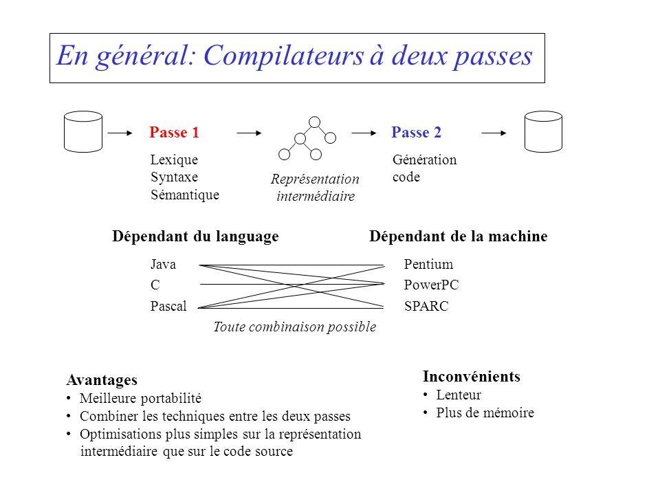 En général: Compilateurs à deux passes Passe 1 Lexique Syntaxe Sémantique Représentation intermédiaire Passe 2 Génération code Dépendant du language J