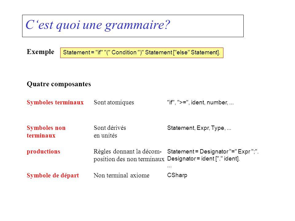 Cest quoi une grammaire? Exemple Statement =