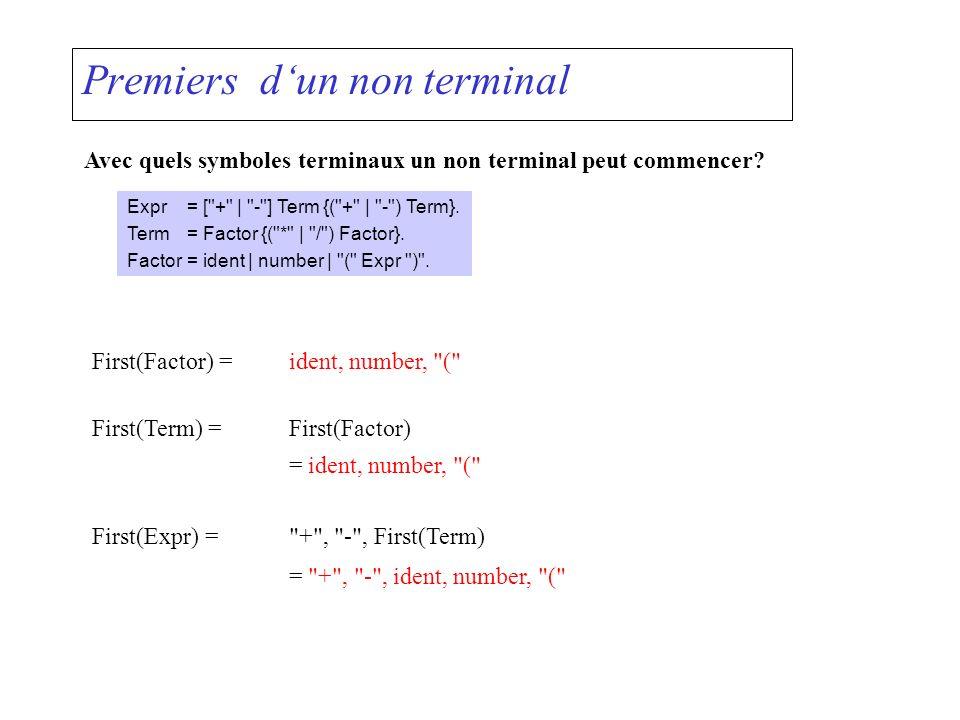 Premiers dun non terminal Avec quels symboles terminaux un non terminal peut commencer? Expr= [