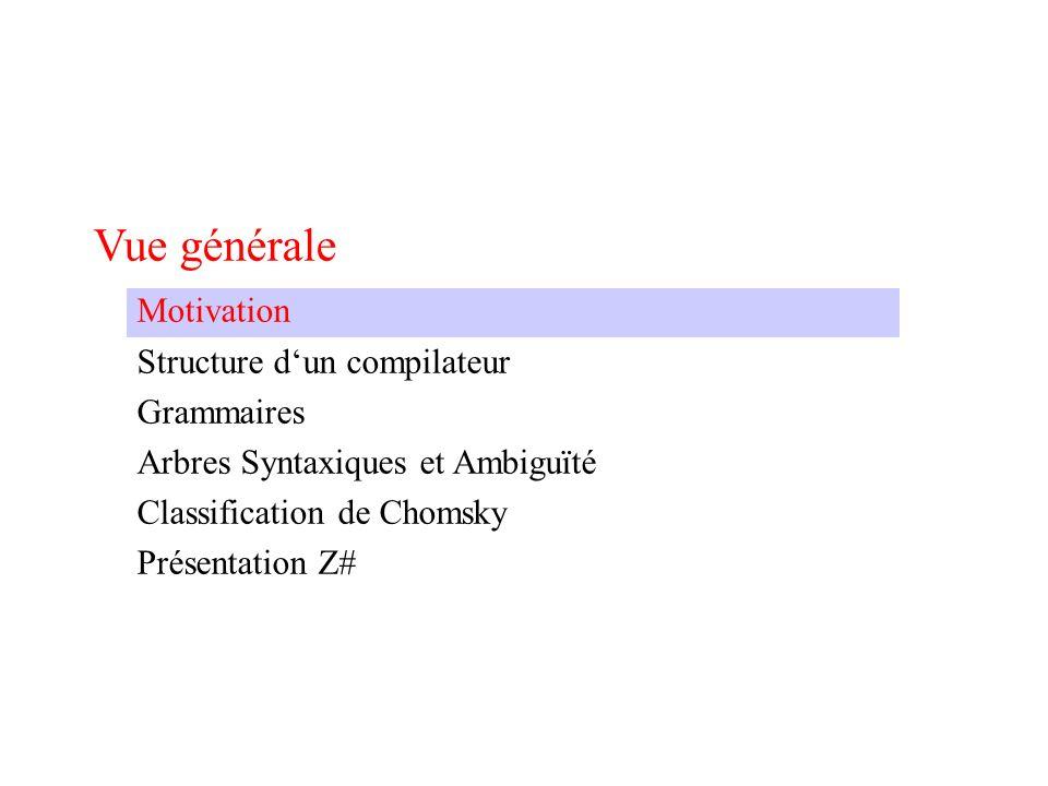 Vue générale Motivation Structure dun compilateur Grammaires Arbres Syntaxiques et Ambiguïté Classification de Chomsky Présentation Z#