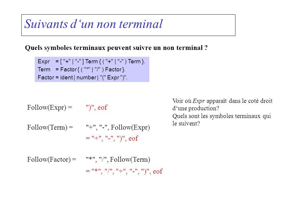 Suivants dun non terminal Quels symboles terminaux peuvent suivre un non terminal ? Expr= [