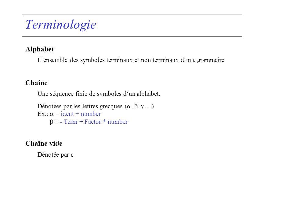 Terminologie Alphabet Lensemble des symboles terminaux et non terminaux dune grammaire Chaîne Une séquence finie de symboles dun alphabet. Dénotées pa
