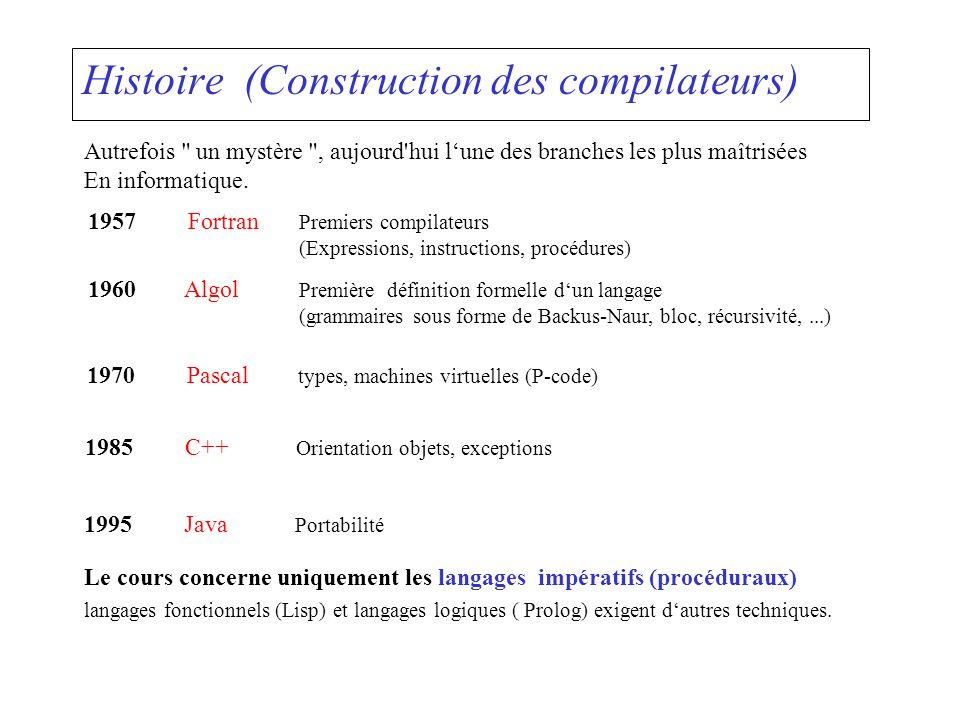 Histoire (Construction des compilateurs) Autrefois