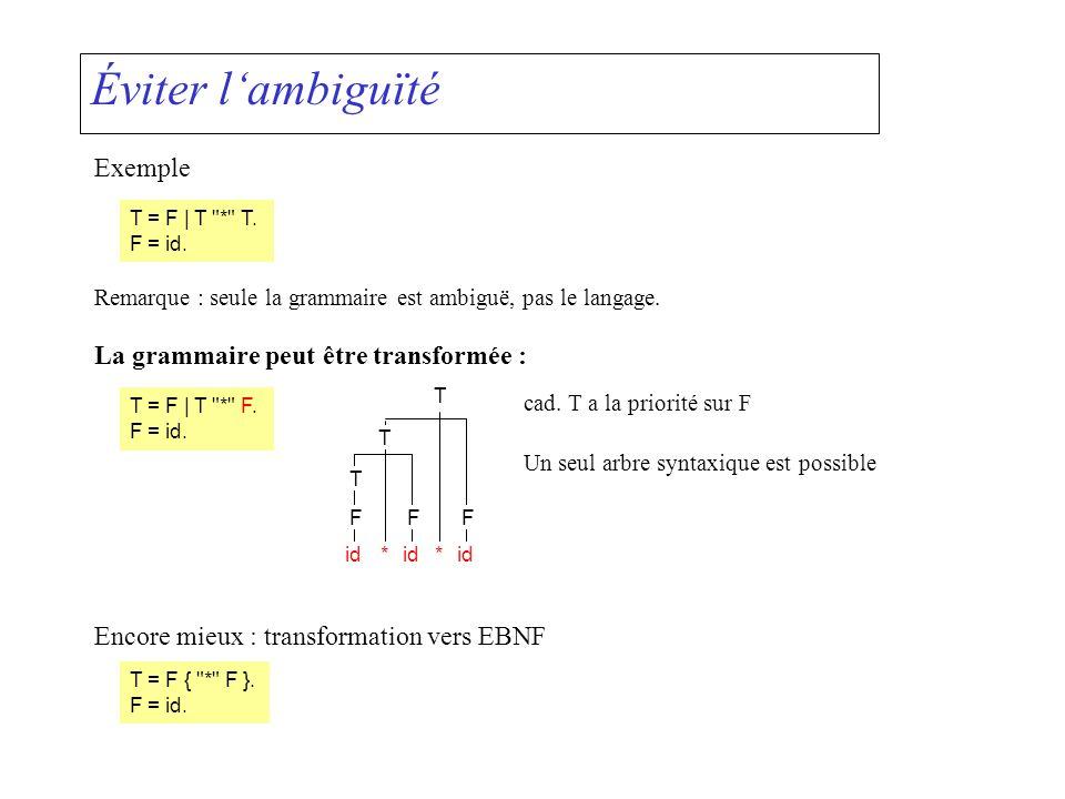 Éviter lambiguïté Exemple T = F | T