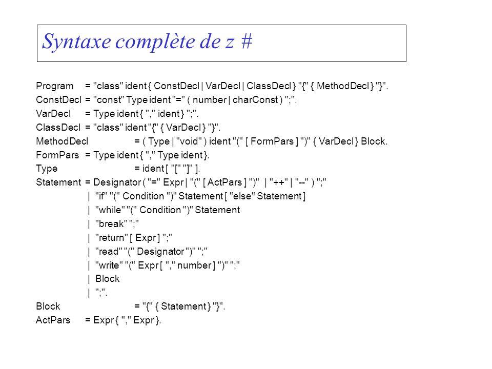 Syntaxe complète de z # Program=
