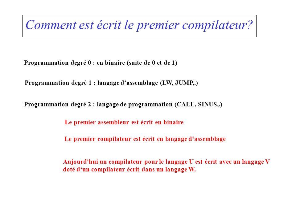 Comment est écrit le premier compilateur? Programmation degré 0 : en binaire (suite de 0 et de 1) Programmation degré 2 : langage de programmation (CA