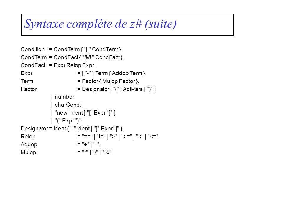 Syntaxe complète de z# (suite) Condition= CondTerm {