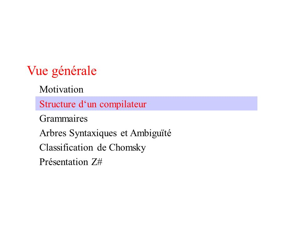 Exemple: Grammaire pour les expressions arithmétiques Productions Expr= [ + | - ] Term { ( + | - ) Term }.