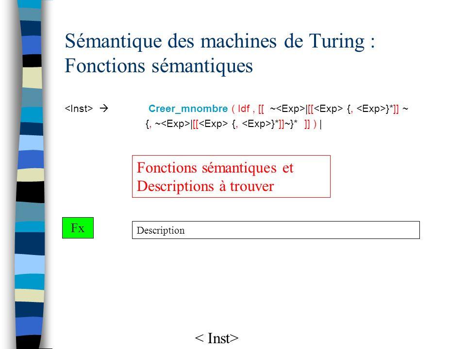 Sémantique des machines de Turing : Fonctions sémantiques Creer_mnombre ( Idf, [[ ~ |[[ {, }*]] ~ {, ~ |[[ {, }*]]~}* ]] ) | Description Fx Fonctions sémantiques et Descriptions à trouver