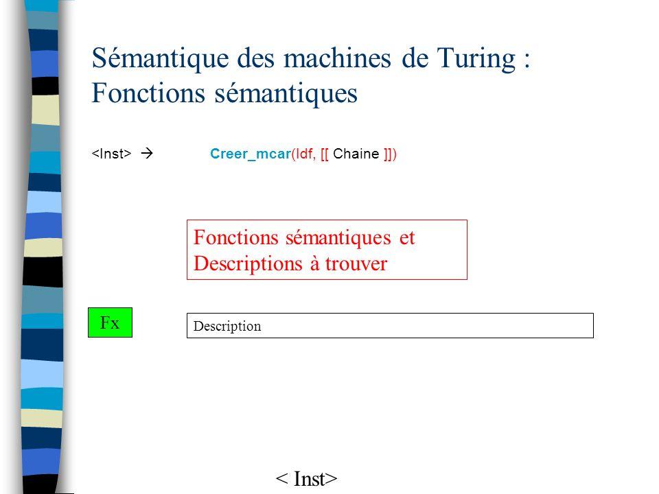 Sémantique des machines de Turing : Fonctions sémantiques Creer_mcar(Idf, [[ Chaine ]]) Description Fx Fonctions sémantiques et Descriptions à trouver