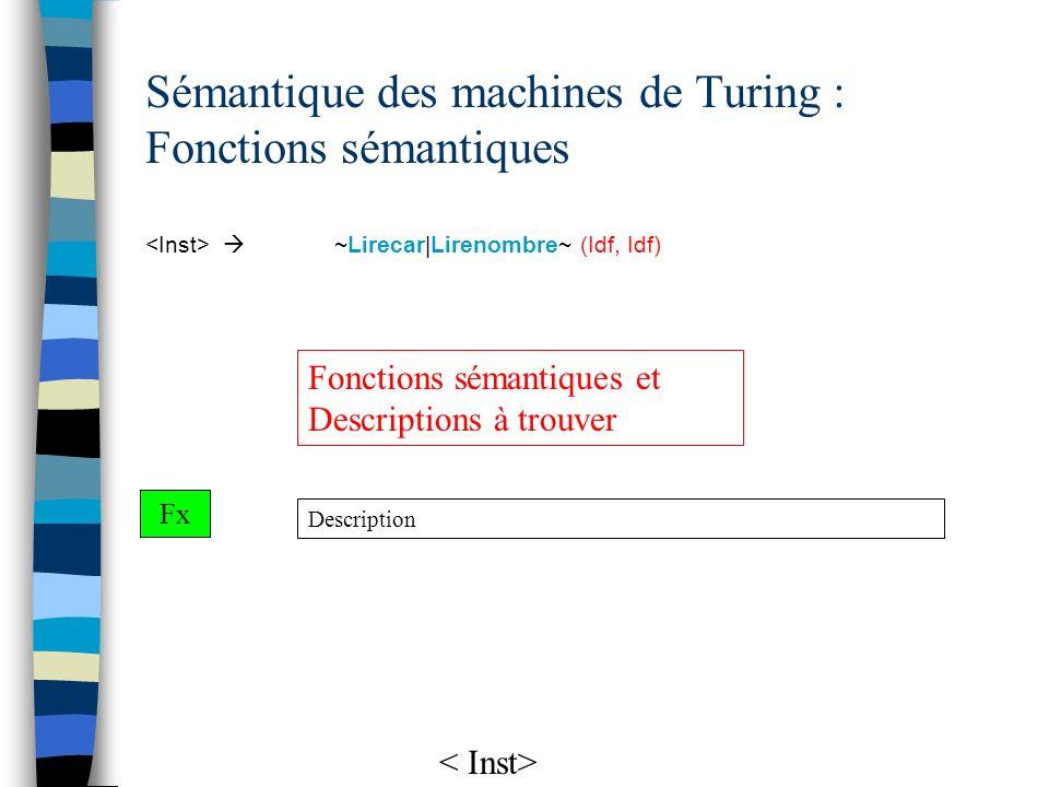 Sémantique des machines de Turing : Fonctions sémantiques ~Lirecar|Lirenombre~ (Idf, Idf) Description Fx Fonctions sémantiques et Descriptions à trouver