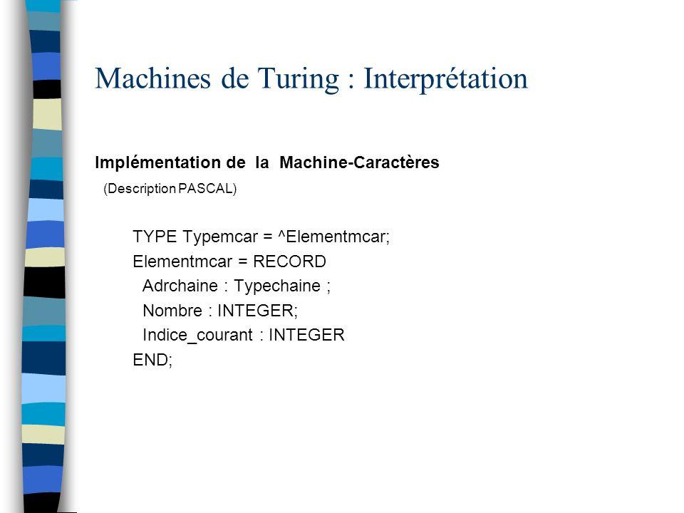 Machines de Turing : Interprétation Implémentation de la Machine-Caractères (Description PASCAL) TYPE Typemcar = ^Elementmcar; Elementmcar = RECORD Adrchaine : Typechaine ; Nombre : INTEGER; Indice_courant : INTEGER END;