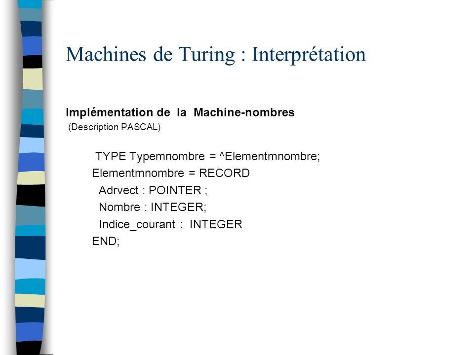 Machines de Turing : Interprétation Implémentation de la Machine-nombres (Description PASCAL) TYPE Typemnombre = ^Elementmnombre; Elementmnombre = RECORD Adrvect : POINTER ; Nombre : INTEGER; Indice_courant : INTEGER END;